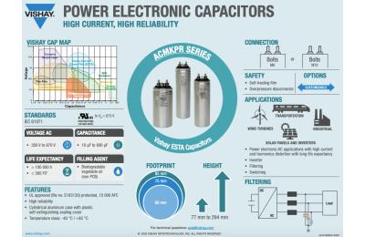 Оновлена серія конденсаторів для силової електроніки від Vishay